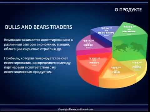 Bulls And Bears Traders, Быки и Медведи