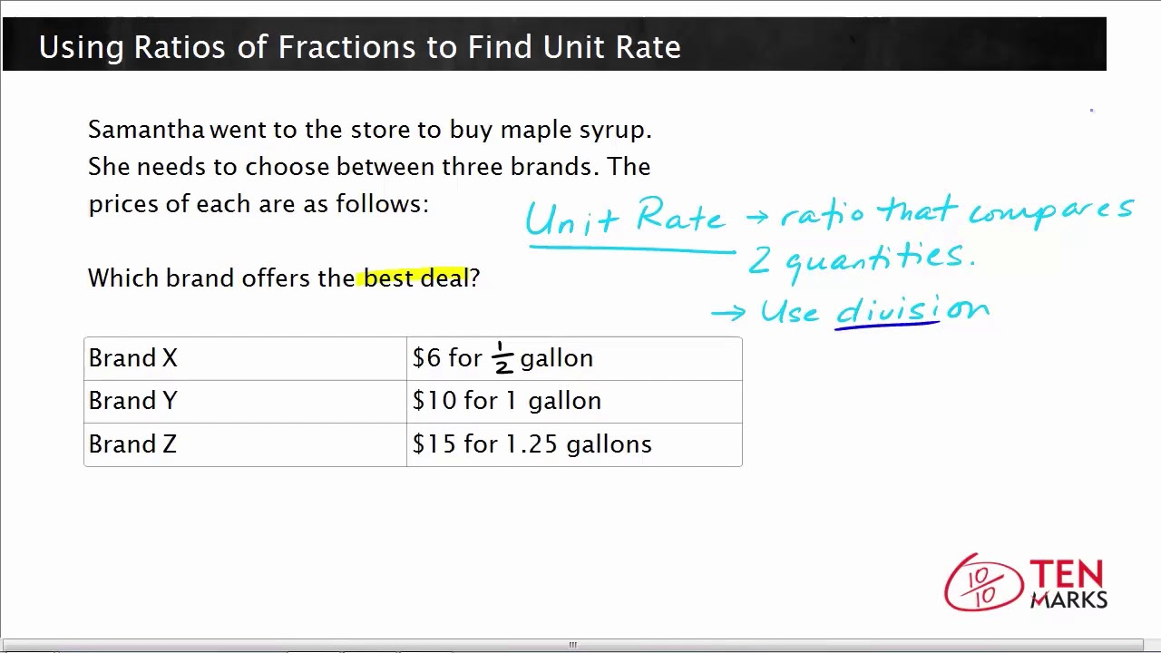 Using Ratios of Fractions to Find Unit Rate (7.RP.1)