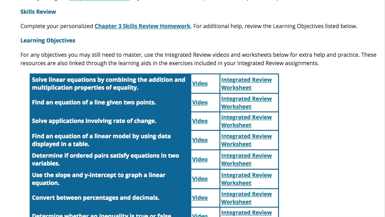 Integrated Review Courses in MyLab Math and MyLab Statistics