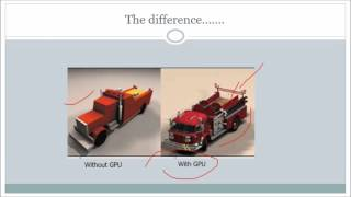 INTRODUCTION TO GPU GRAPHICS PROCESSING UNIT