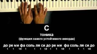 Уроки теории музыки Москва Лады uroki-music.ru