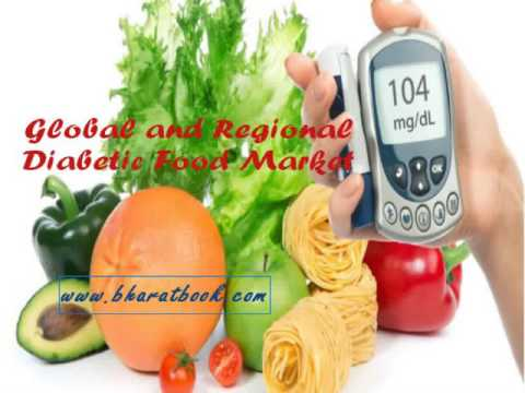 Global and Regional Diabetic Food Market Forecasts