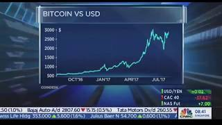 Charlie Lee talks Litecoin future with CNBC!!