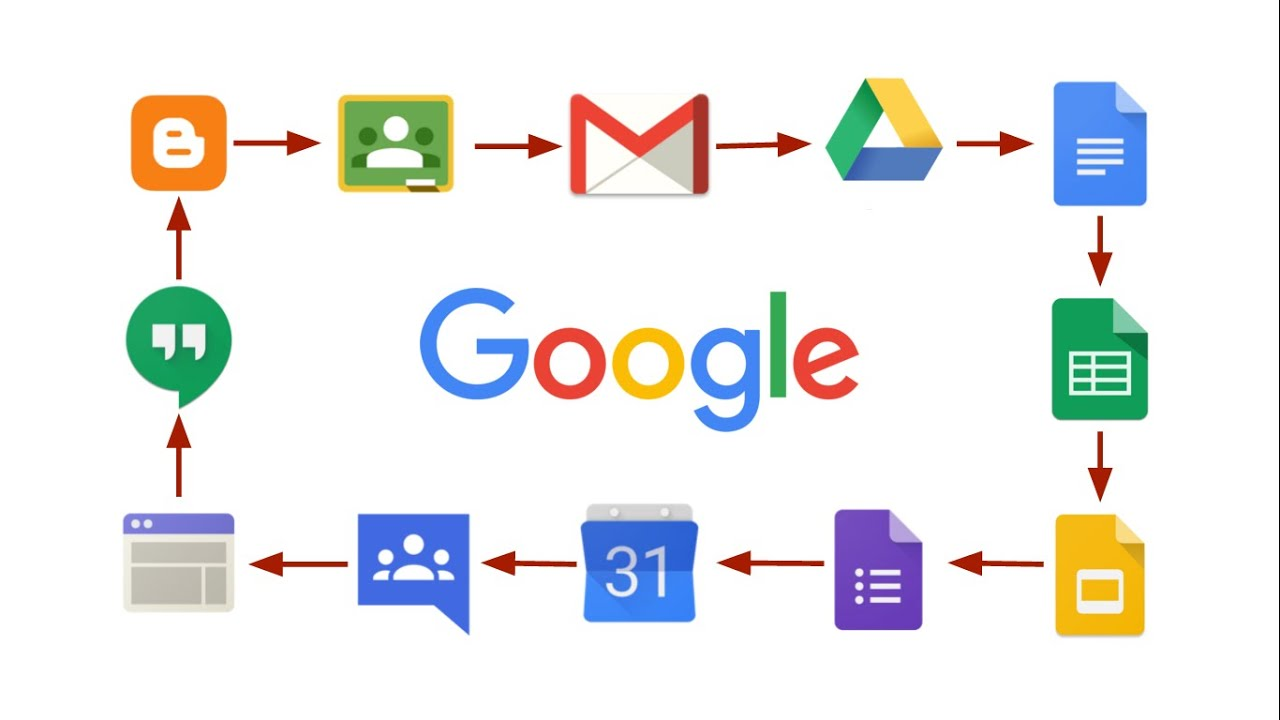 how to cancel google apps