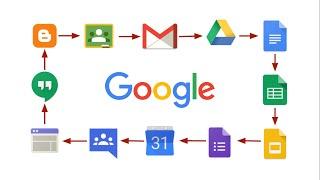 Introducción a G Suite (Google Apps)