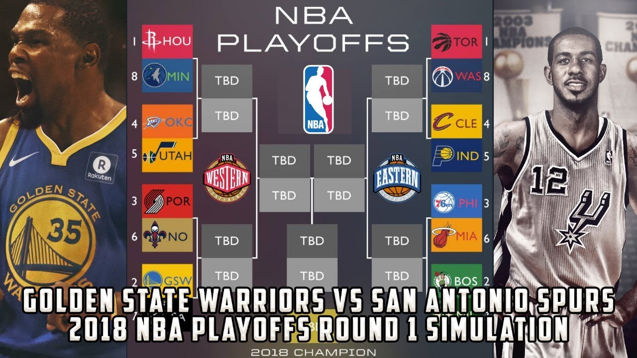 Golden State Warriors vs San Antonio Spurs! 2018 NBA ...