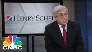 Henry Schein CEO: Staying Strong | Mad Money | CNBC