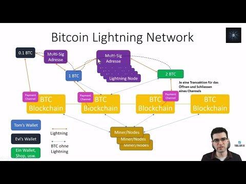 Das Bitcoin Problem und dessen Lösung! Was ist & wie funktioniert das Lightning Network? (DE)