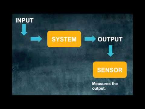 What is Control Engineering?