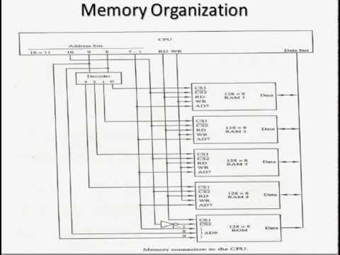 computer logic diagram