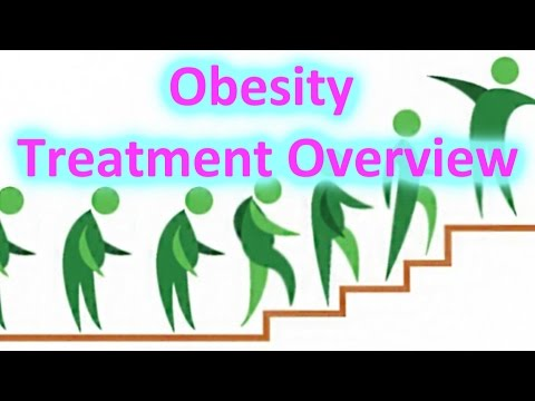 Obesity - Treatment Overview | By #Weight loss tips and tricks