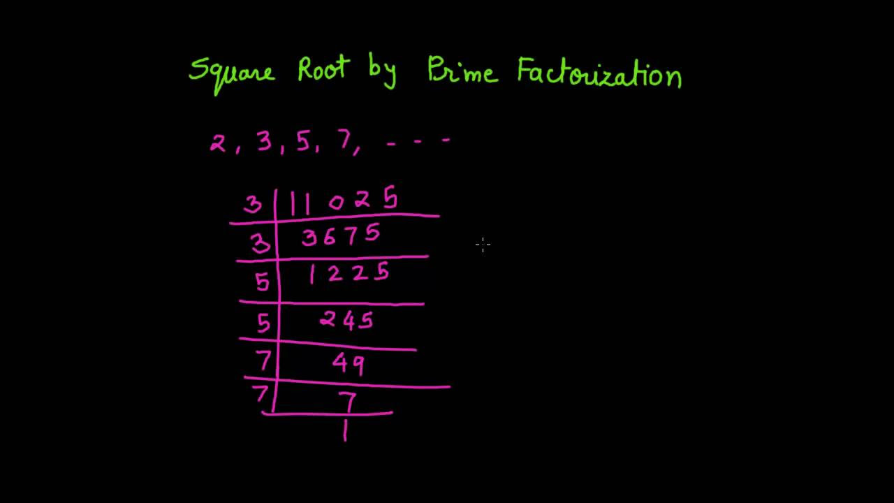 Worksheet Prime Factorization Of 441 square root by prime factorization method
