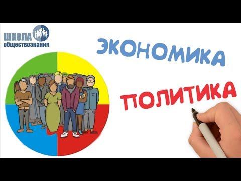 Основные сферы общественной жизни, их взаимосвязь 🎓 ОГЭ по обществознанию без репетитора