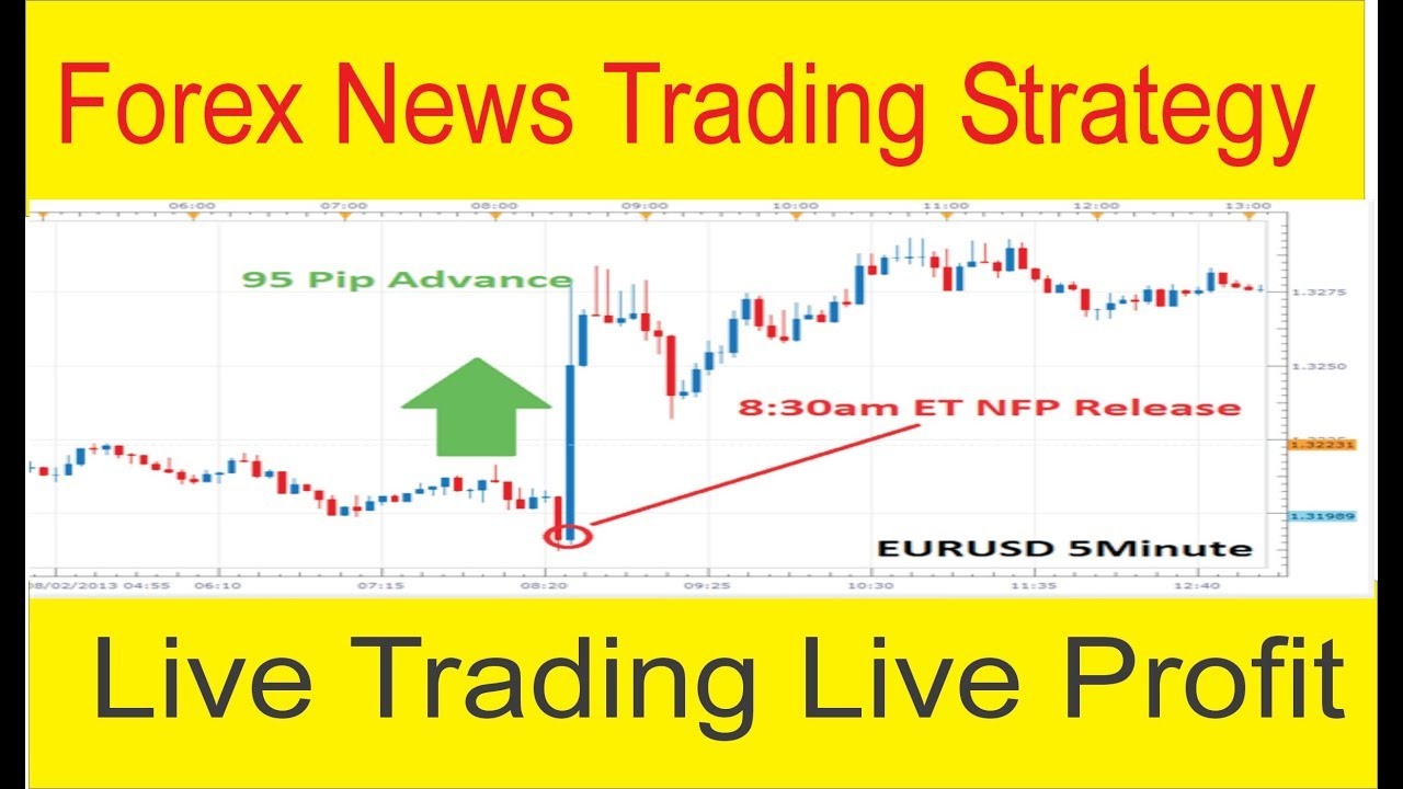 Best forex trading news site