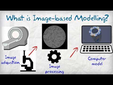 Image-based Modelling Club