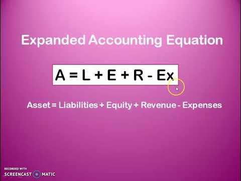 expanded accounting equation formula