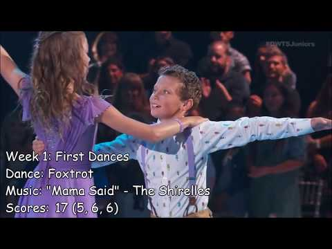 Tripp Johnston&39; s Perfornance On Dancing With The Stars: Juniors