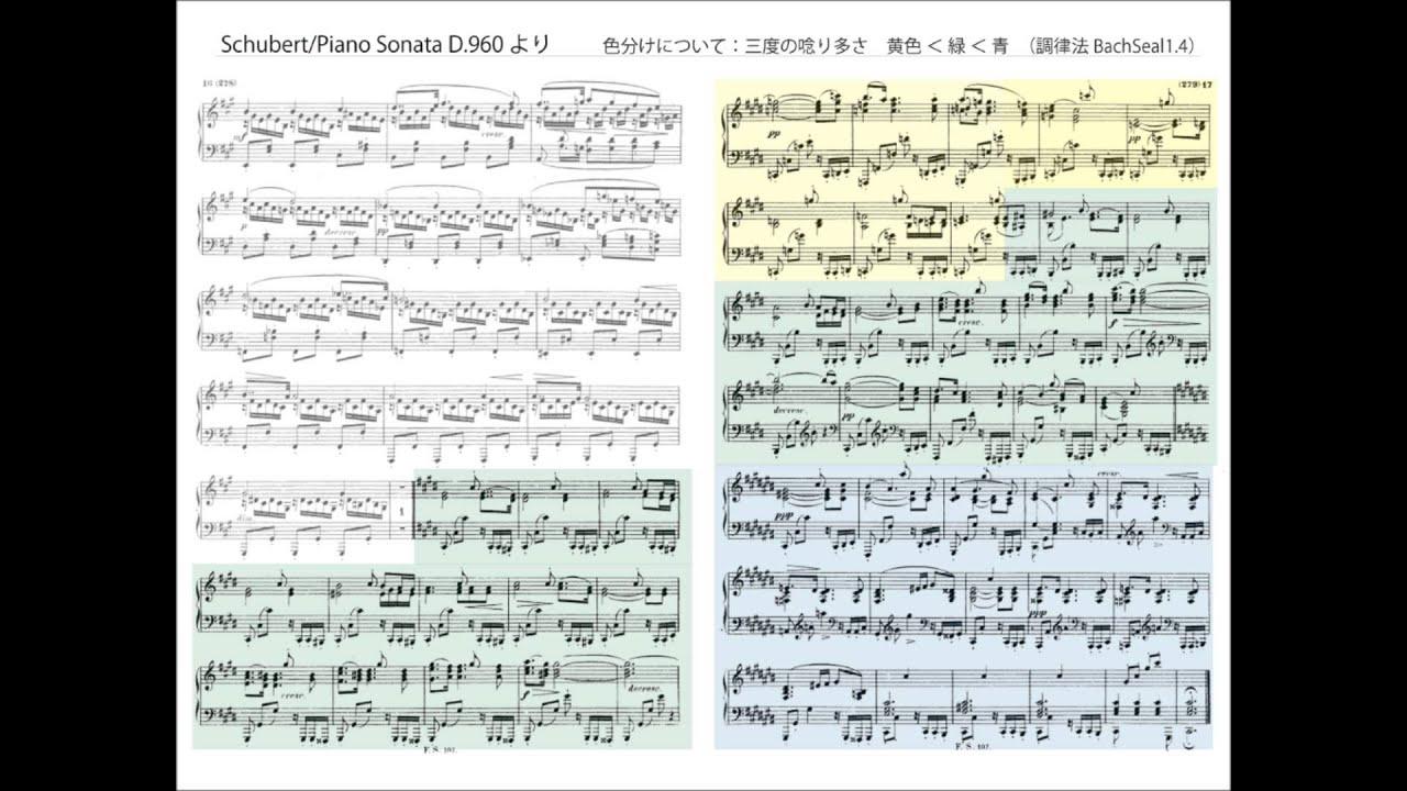 今日の調律/Schubert D.960 2楽...