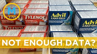Should you really avoid ibuprofen during the COVID-19 pandemic? | Your Morning