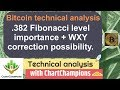 BTC - Bitcoin Technical Analysis - .382 Fibonacci is so important.