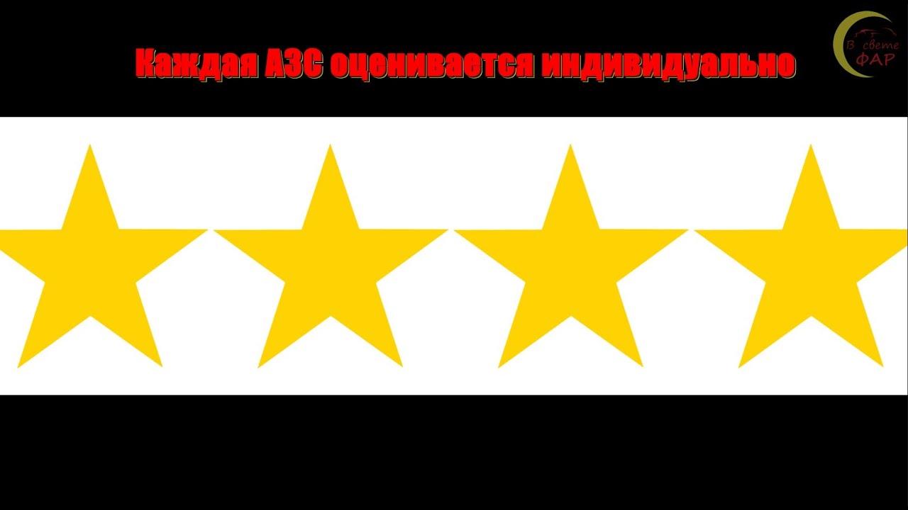 ФАР: Рейтинг АЗС