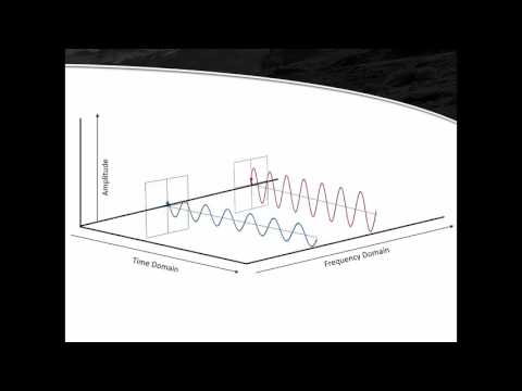 Wireless Spectrum Analysis Tips