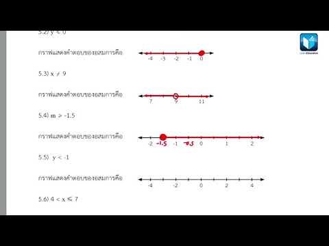 อสมการ ม 3 การเขียนกราฟแสดงคำตอบของอสมการเชิงเส้นตัวแปรเดียว