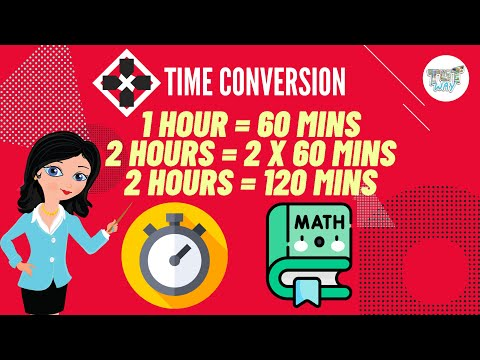 Converting Units of Time (Hours, Minutes, Seconds) | Math | Grade-3,4 | Tutway |