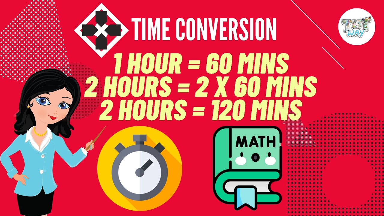 hight resolution of Converting Units of Time (Hours