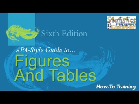 4-12 APA Style for Figures and Tables