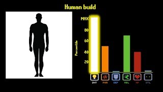 Download Are Humans OP? Mp3 and Videos