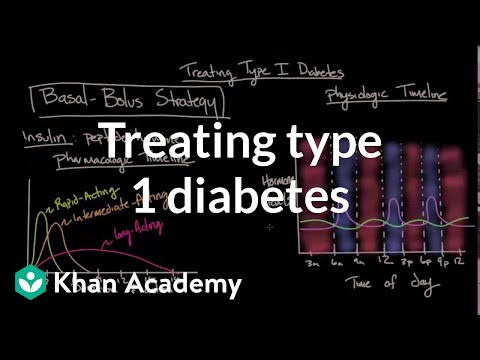 Treating type I diabetes | Endocrine system diseases | NCLEX-RN | Khan Academy