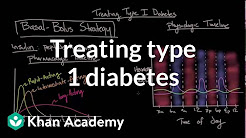 hqdefault - Diabetes 2 Treatment Options