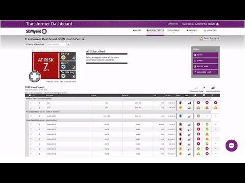 Transformer Dashboard Premium | SDMyers