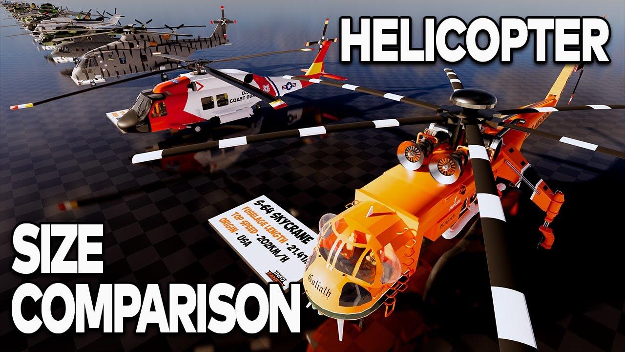 Dünyanın En Büyük Helikopteri Mi-12 Homer Hakkında Her Şey