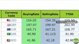 21,02 2020 Today new exchange rates//Currency Rates Today in Pakistan/US Dollar//Sadi riyal//UAE