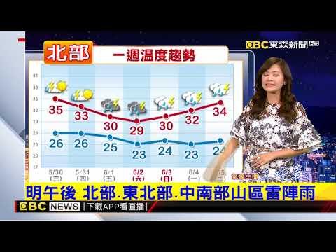 氣象時間 1070529 晚間氣象 東森新聞