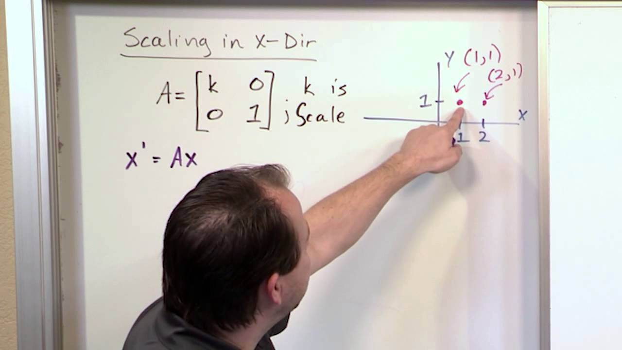 Linear Algebra - Transformation Matrix for Scaling 2D Objects - YouTube