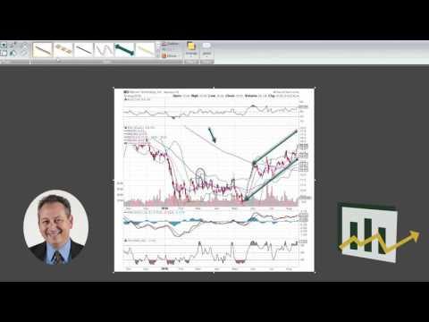Micron Technology: Explosive Options Trading Analysis (NYSE: MU)