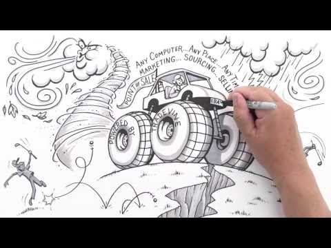 Download Youtube: Animated Whiteboard Video   Animated Whiteboard Company