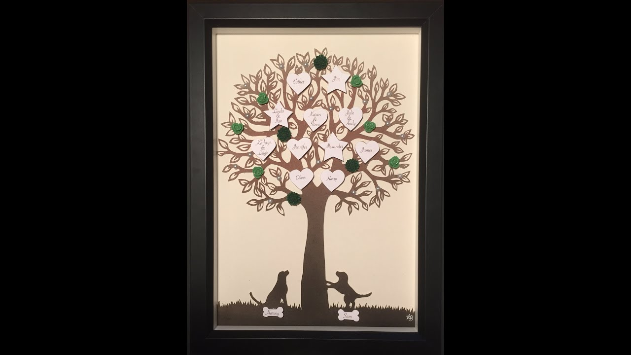 Family Tree Speed Paper Cut Out What A Wonderful World Louis