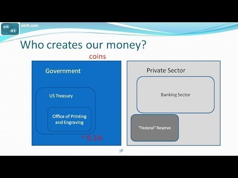 Essential Knowledge for Transition: Money and Banking System