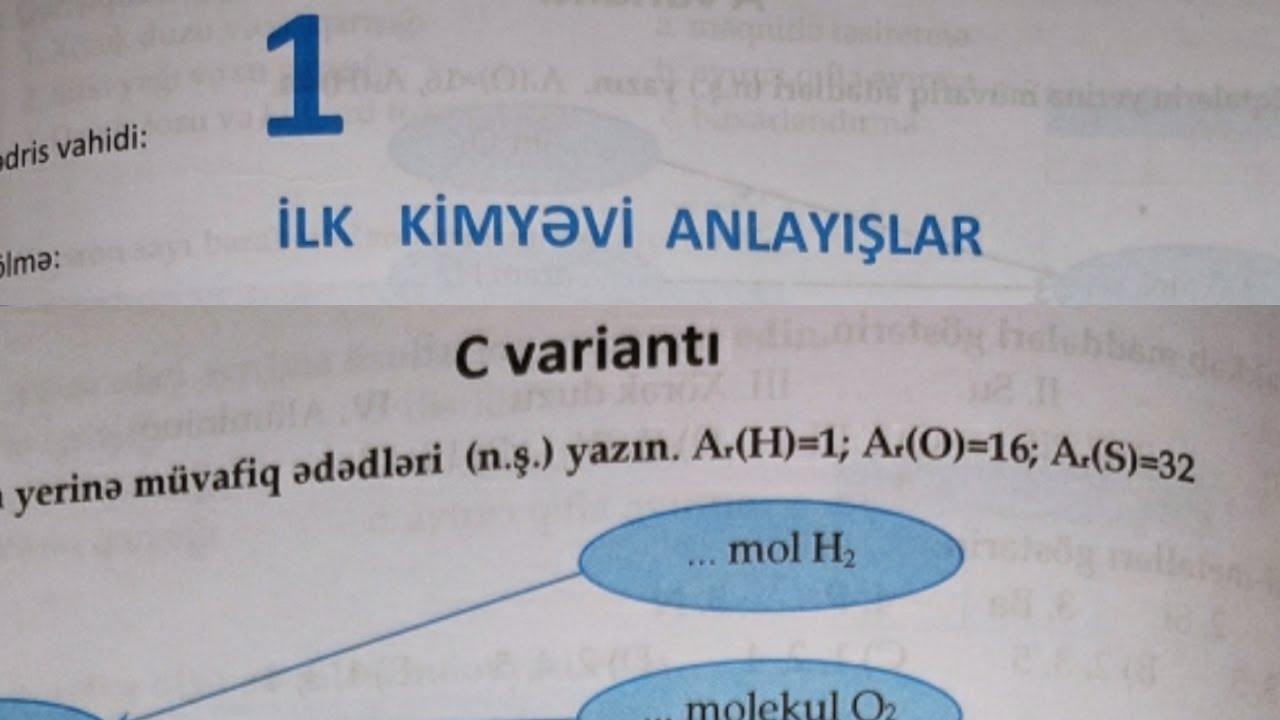 Kimya DİM  7ci sinf İlk anlayislar C varianti