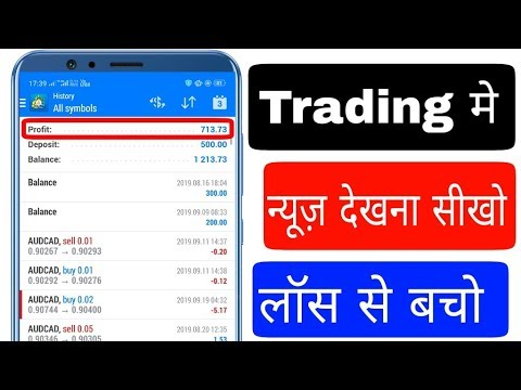 forex-trading-news-find-fundamental-analysis-in-hindi,urdu