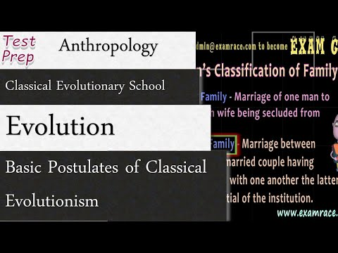 Classical Evolutionary School - Basic Postulates of Classical Evolutionism (Anthropology)