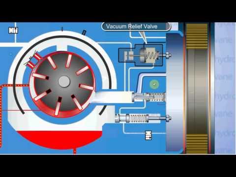 Принцип работы роторно-пластинчатого компрессора