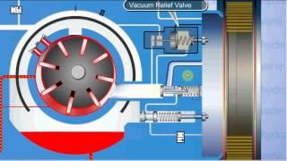 видео Роторный компрессор