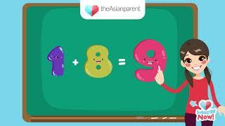 Cara Mudah Belajar Penjumlahan 1 Sampai 10