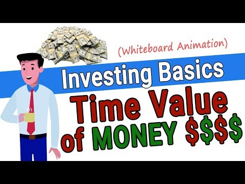 What Is Time Value Of Money - Time Value Of Money Formula