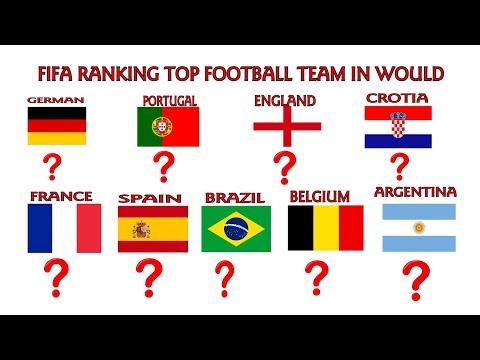 FIFA Ranking Top 15 Football Team.2019